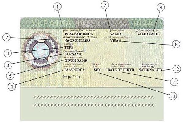 Study in ukraine getting your visa easy for ukraine study how to read your ukrainian visa stopboris Choice Image